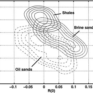 Synthetic seismic modeling results including a full-offset