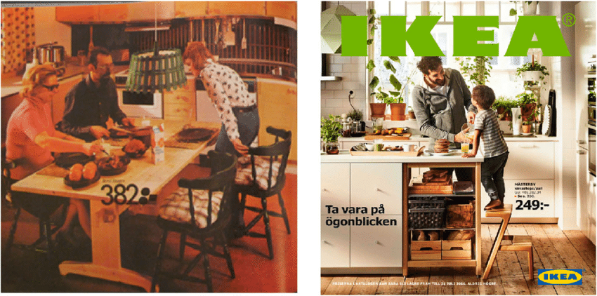 Kitchens In The Swedish Ikea Catalogue From 1975 Left And