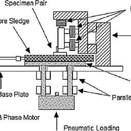 Circuit diagram of electrical resistance measurement