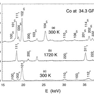 (PDF) The phase diagram of cobalt at high pressure and