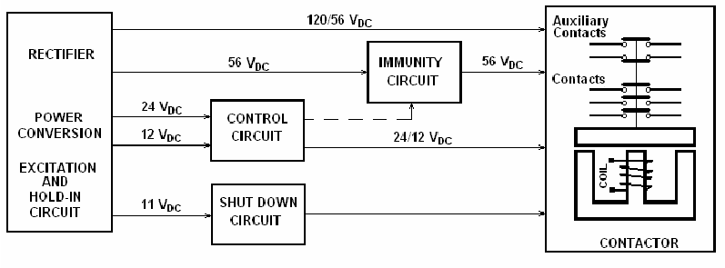 Wiring Diagram Contactor