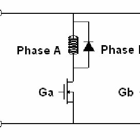 Variation of phase inductances and commutation signals
