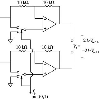 Wheatstone bridge sensitivity when using a NTC thermistor