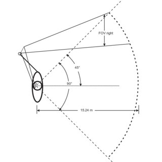 (PDF) Optical Properties of Plane and Convex Mirrors
