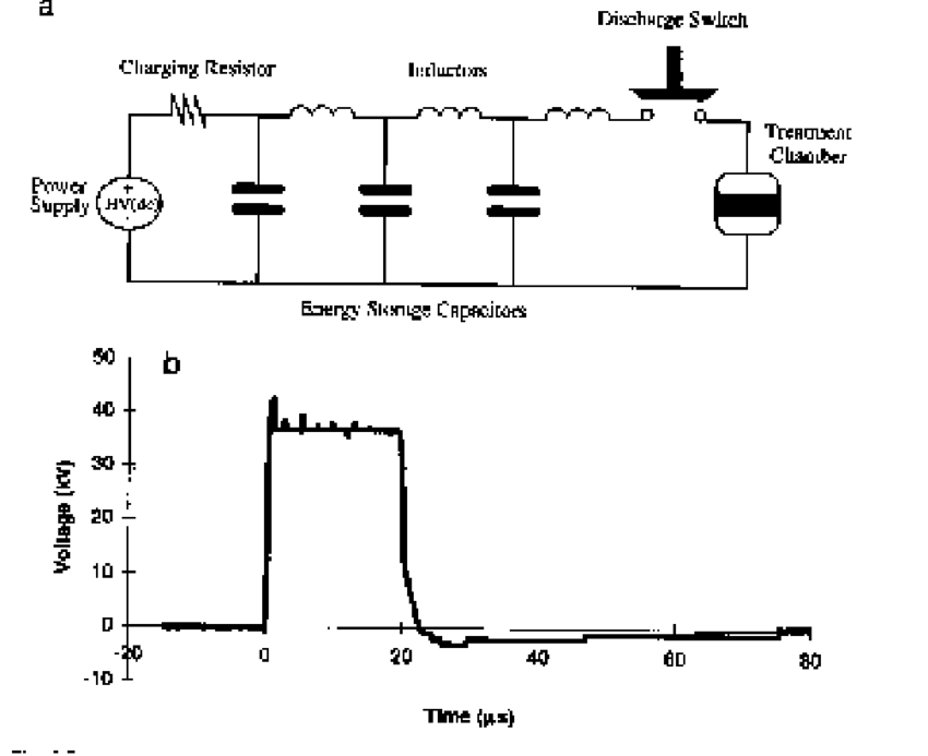 pulse generator using op amp