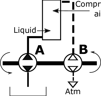 Open Accumulator Isothermal Compressed Air Energy Storage