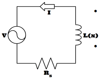 Idealize first order L-R circuit model for a solenoid