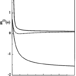 (PDF) N two-level atoms in a driven optical cavity