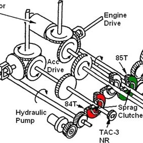 (PDF) AH64D Main Transmission Accessory Drive Spur Gear