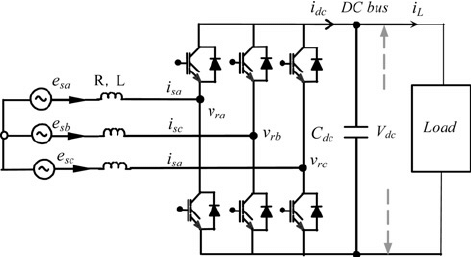Per-phase equivalent circuit of the three-phase PWM