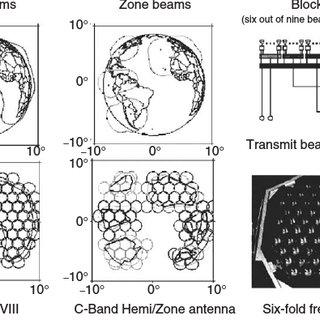 (PDF) Multibeam Antennas