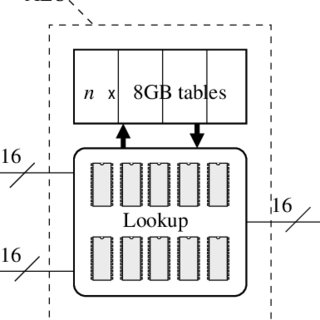 (PDF) A First Practical Fully Homomorphic Crypto-Processor