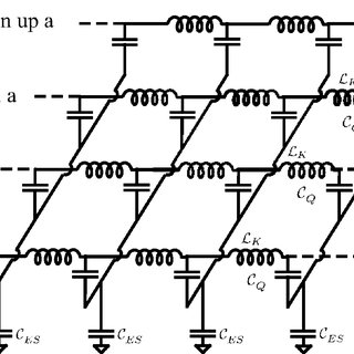 Geometry for capacitive contact. The spacing between the