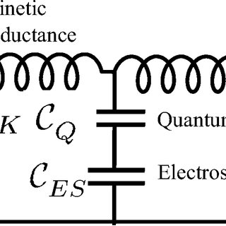 Circuit diagram for 1-D system of spinless electrons