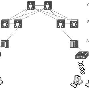 (PDF) Design, Simulation and Pilot Implementation of a