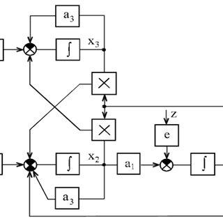 19. Cassette deck: 1 — PM motor, 2 — capstan, 3 — belt, 4