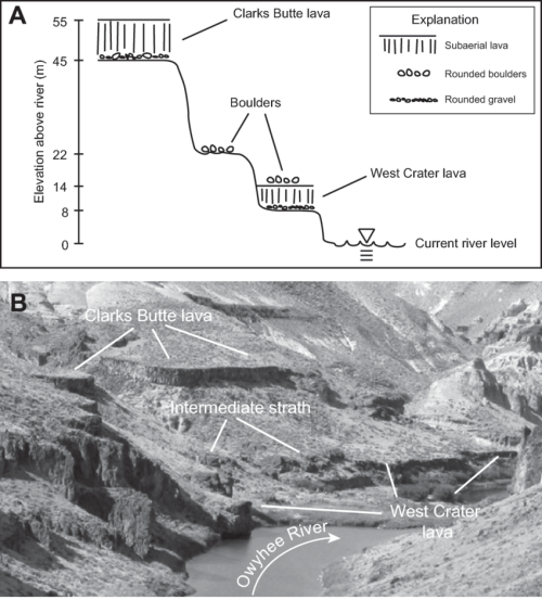 small resolution of schematic representation with vertical scale a and photograph b of clarks butte