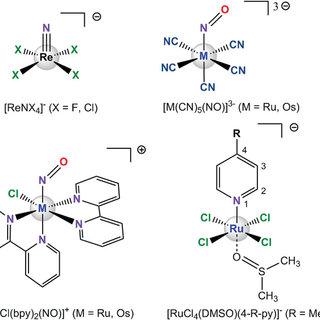 (PDF) Four-component relativistic density functional