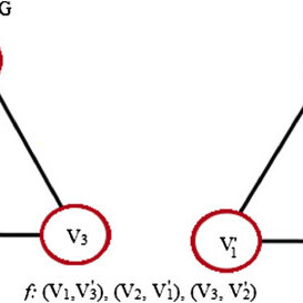 Subgraph isomorphism. An example of subgraph isomorphism