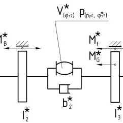 (PDF) Transient Torsional Analysis of a Belt Conveyor