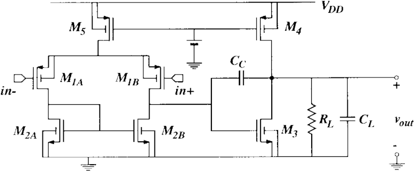 A CMOS two-stage Miller-compensated opamp.