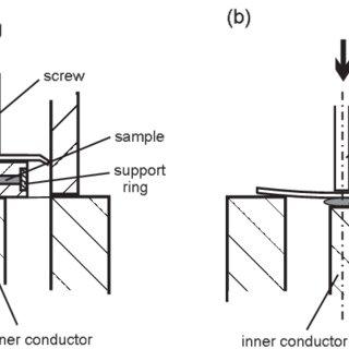(PDF) Wide range dielectric spectroscopy on glass-forming