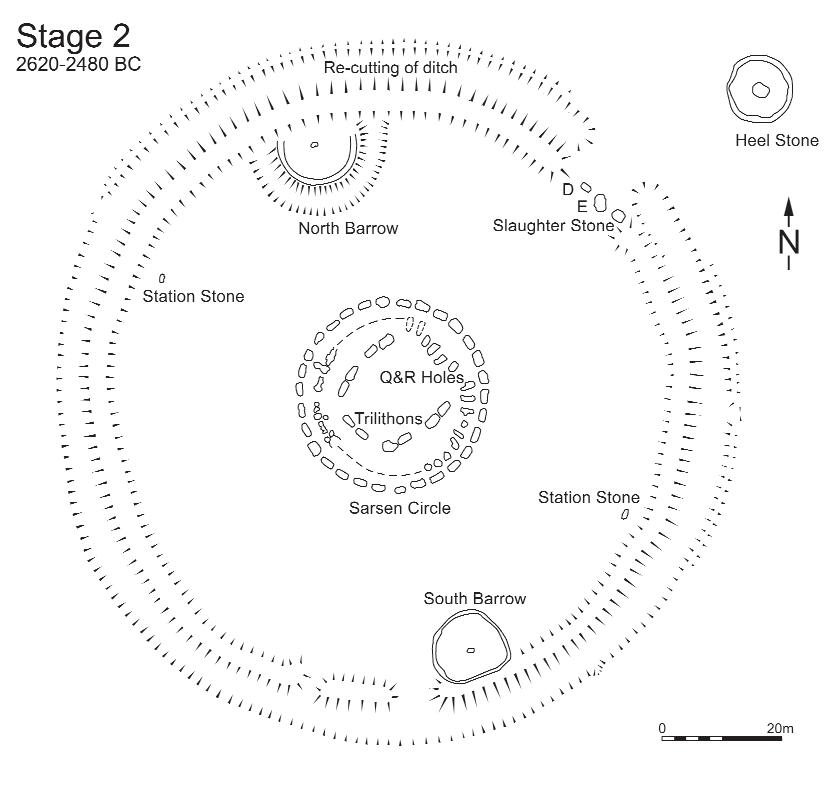 Stage 2 of Stonehenge. Drawing: Irene Deluis // Fase 2 de