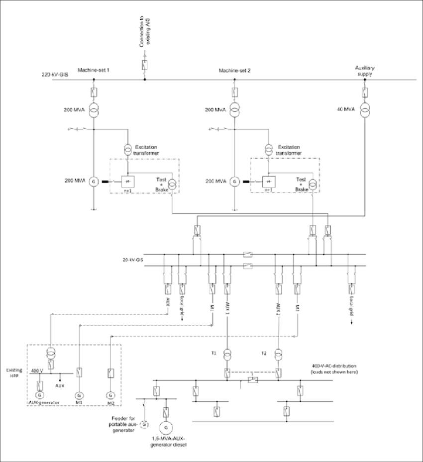 medium resolution of single line diagram of the electrical asset source vorarlberger illwerke ag