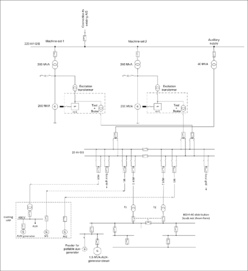 small resolution of single line diagram of the electrical asset source vorarlberger illwerke ag