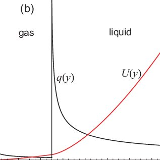 (PDF) Motion of metallic microparticles in superfluid