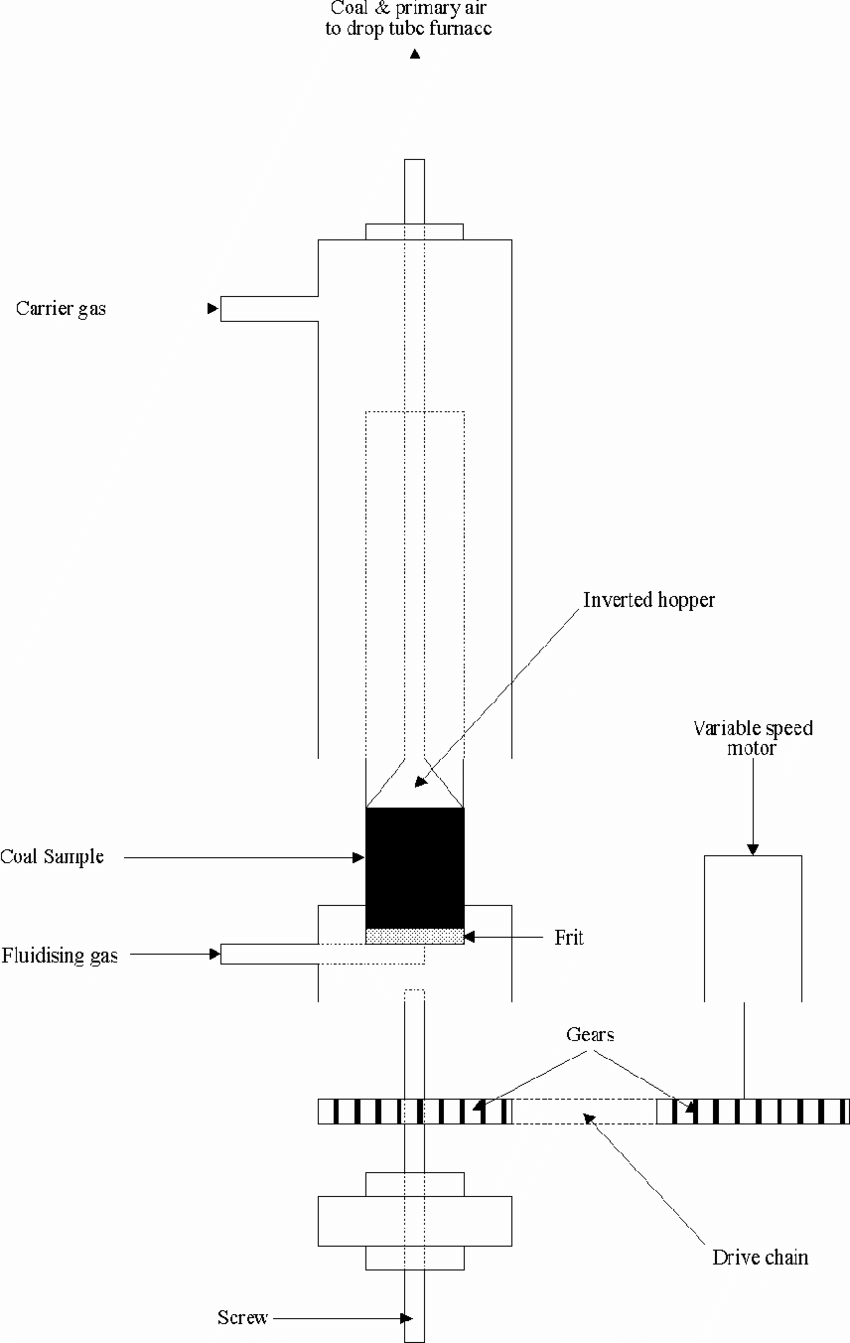 hight resolution of schematic diagram of coal feeder from bailey 1999