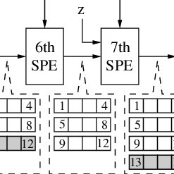 VLSI architecture of the KSE/MKSE decoder for the 4×4 16