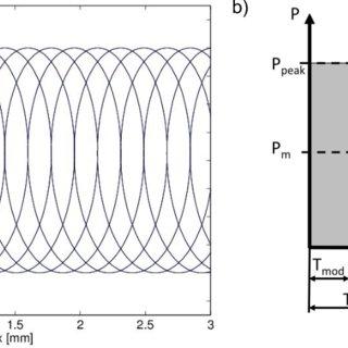 (PDF) Laser Assisted Joining of Hybrid Polyamide-Aluminum