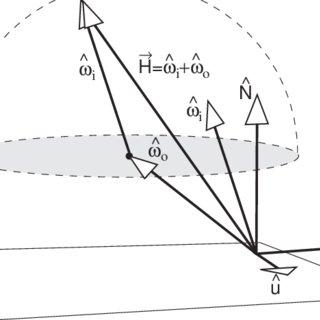 (PDF) The halfway vector disk for BRDF Modeling