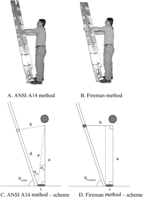 small resolution of the two anthropometric methods for ladder positioning and their schematic geometrical representation a
