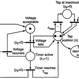 Tap-changing transformer AVR logic for increasing tap