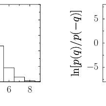 (PDF) Colloquium. Quantum Fluctuation Relations