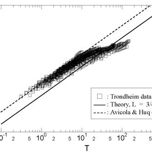 (a) Thickness of high-density lower crust (LCB). The