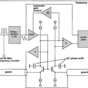 Butterworth–van Dyke equivalent circuit of a quartz