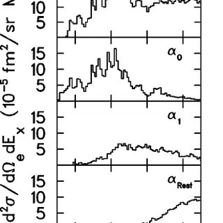 Top: GMR strength in 40 Ca from the present ( e , e Ј