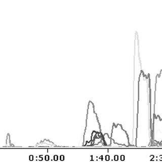 Scheme of the static vapour-liquid equilibrium (VLE
