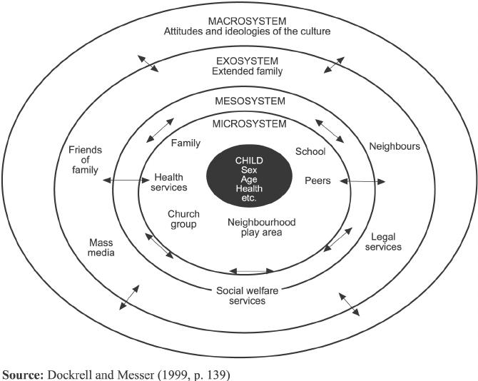 theory model diagram