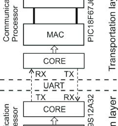 smart transducer block diagram [ 632 x 1607 Pixel ]