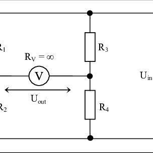 (PDF) Design of the multichannel measurement system for