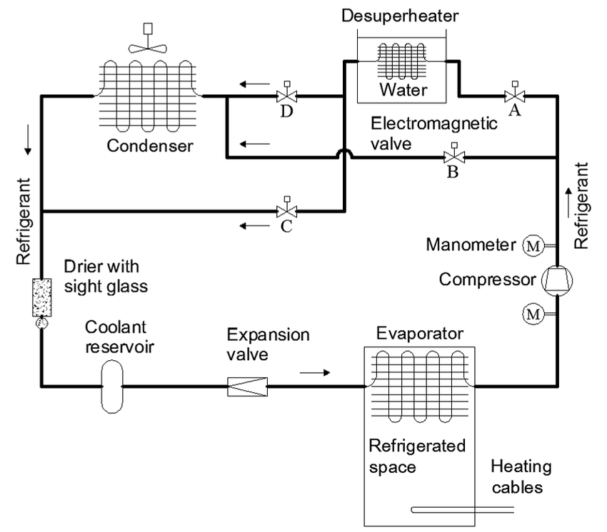 Schematic test circuit diagram of the experimental cooling
