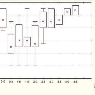 (PDF) Comparison of parturient-controlled remifentanil