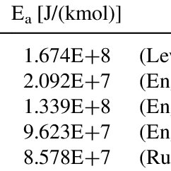 (PDF) A Novel Porous Tube Reactor for Nanoparticle