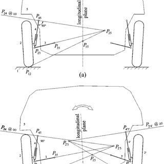 An offset quick-return mechanism with its links and