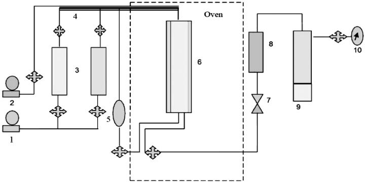 Schematic of the experimental setup: 1, fluid pump; 2