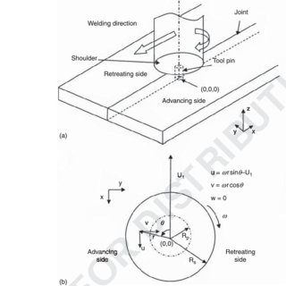 (PDF) Force and torque in friction stir welding